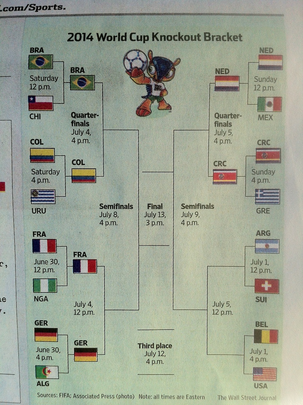 WSJ World Cup Bracket 07-01-14